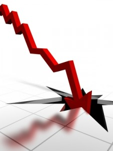 Stock Market Plunging