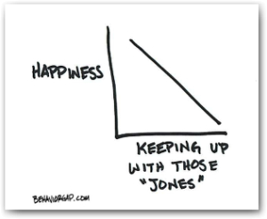 Happiness isn't keeping up with the Jones' - Behavior Gap