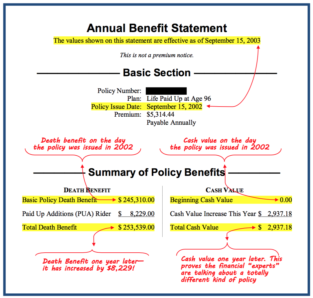 "Policy Statement Showing How Whole Life Policies Designed the Bank On Yourself Way are Different From the Policies Most Financial ""Gurus"" Talk About"