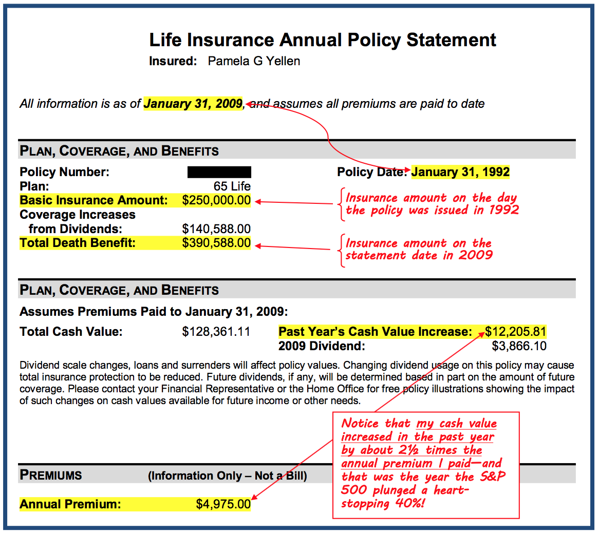 Investment policy statements for 401k plans - The Surprising Truth About What Happens To The Cash Value Of Your Life Insurance Policy When You Die
